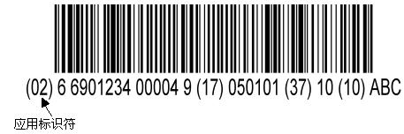 UCC/EAN-128条码的符号结构